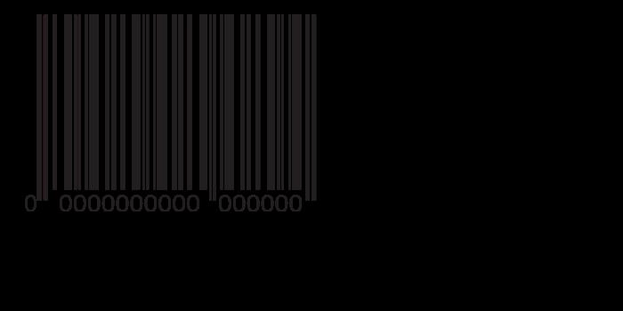 soorten barcodes