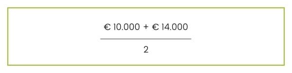 formule voorraadvoorwaarde korte periode toegepast