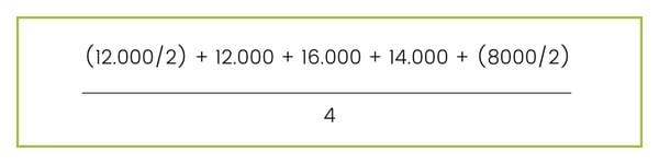 formule voorraadwarde lange periode toegepast